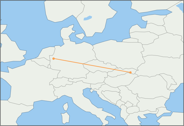 dus-to-ksc