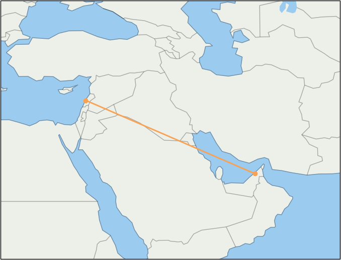 dxb-to-bey