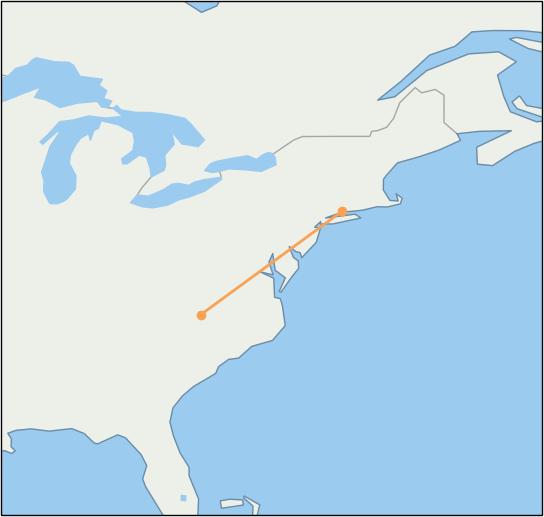hvn-to-gso