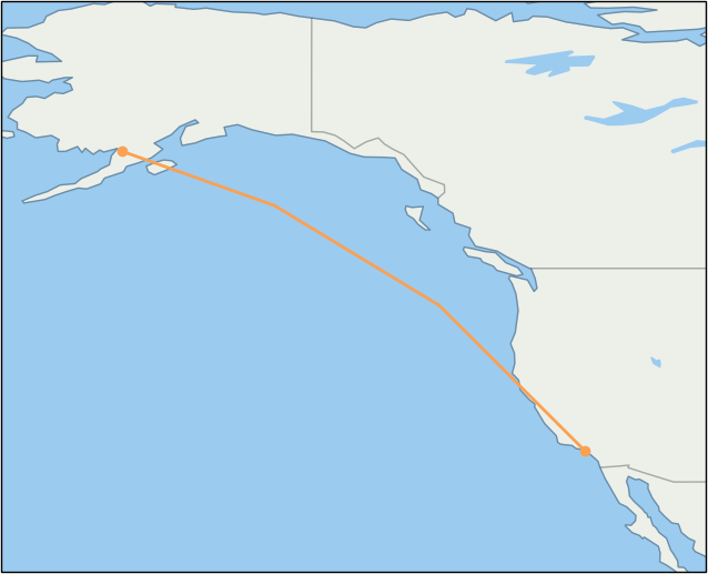 lax-to-akn