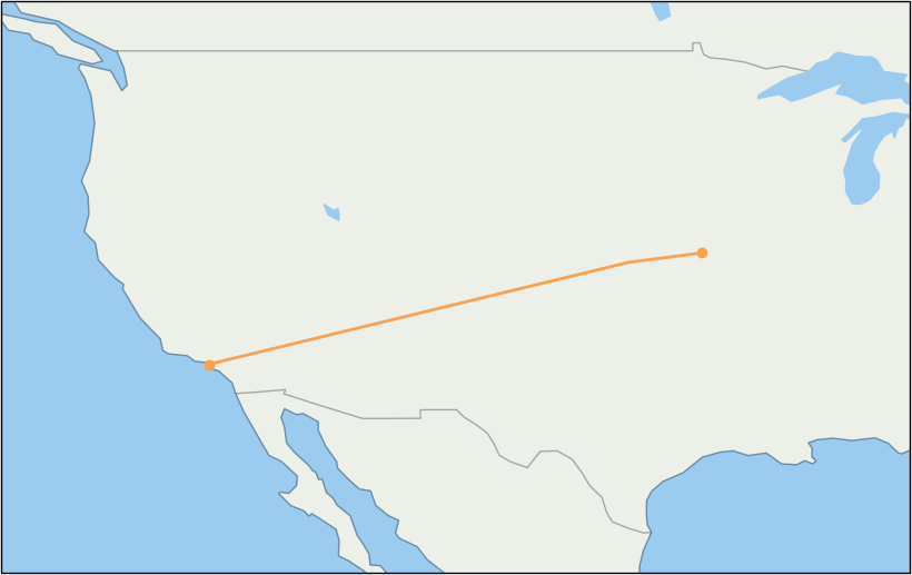 lax-to-mci