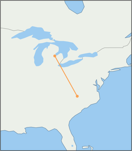 mbs-to-gso