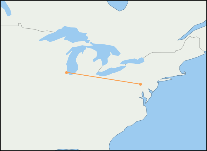 mdt-to-ord