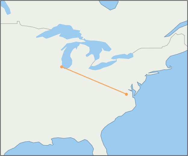 ric-to-ord