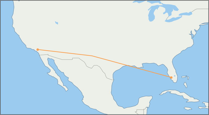 rsw-to-ont