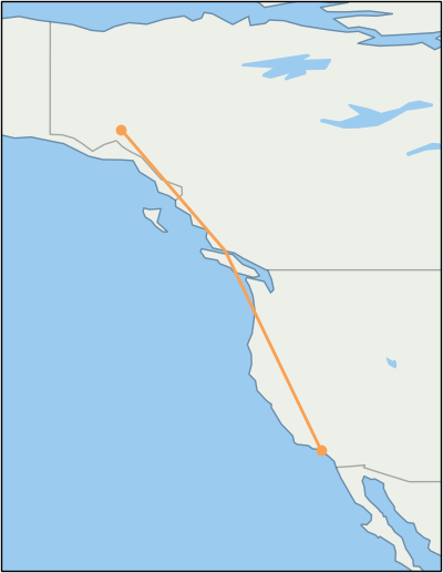 yxy-to-lax